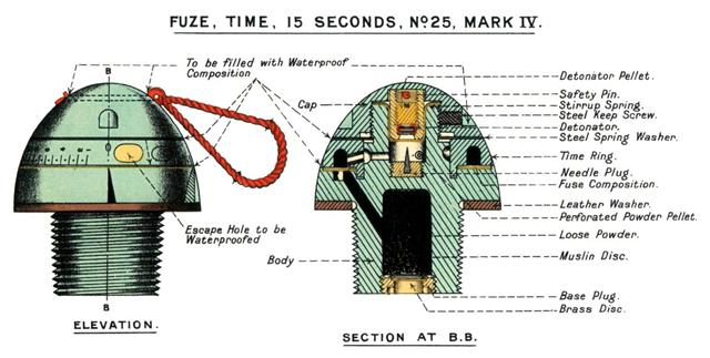 No25MkIVTimeFuzeDiagram (Small).jpg